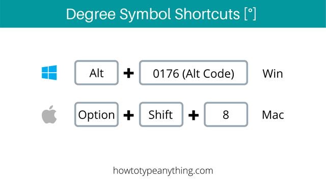 Keyboard shortcut for degree symbol mac os