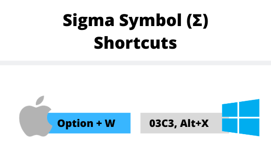 sigma shortcut for mac and windows