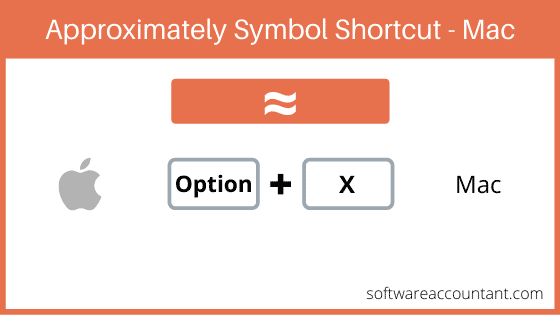 Approximately Equal to shortcut for Mac
