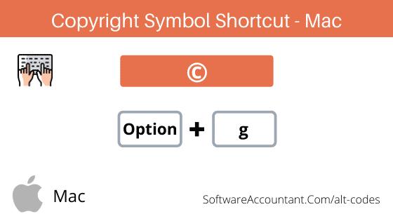 Copyright shortcut Mac