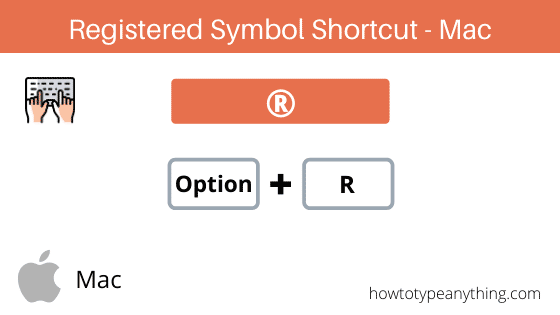 Registered Trademark symbol shortcut for Mac